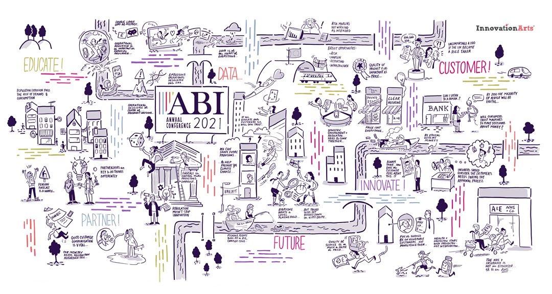 ABI Annual Conference 2021