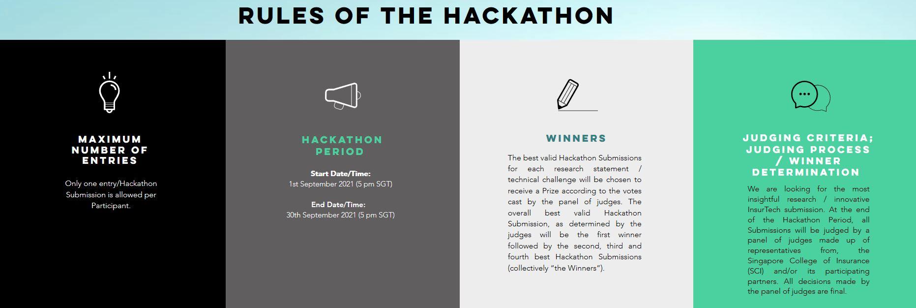 SCI ASEAN Green Research Hackathon